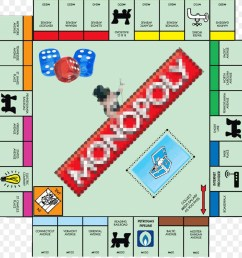 monopoly hasbro monopoly board game computer program graphic design png [ 900 x 900 Pixel ]