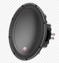subwoofer mtx audio wiring diagram voice coil vehicle audio others png download 1872 1872 free transparent subwoofer png download  [ 900 x 900 Pixel ]