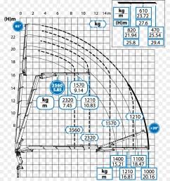 diagram crane mobile crane angle area png [ 900 x 960 Pixel ]