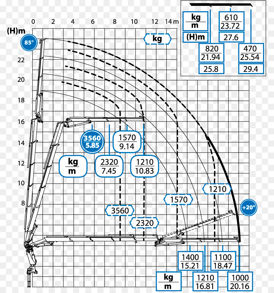 medium resolution of diagram crane mobile crane angle area png