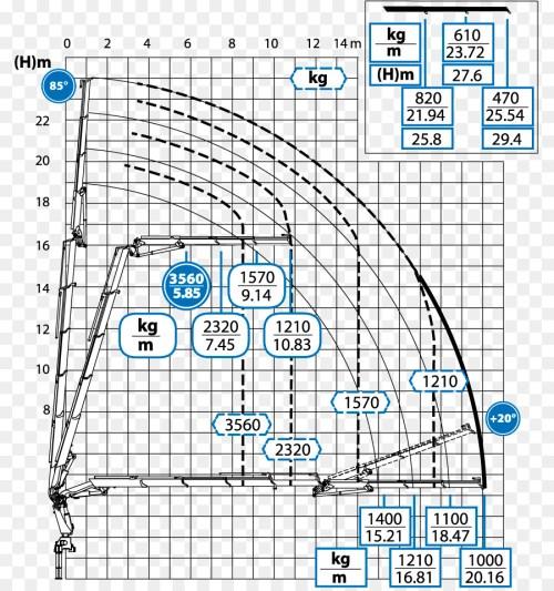 small resolution of diagram crane mobile crane angle area png