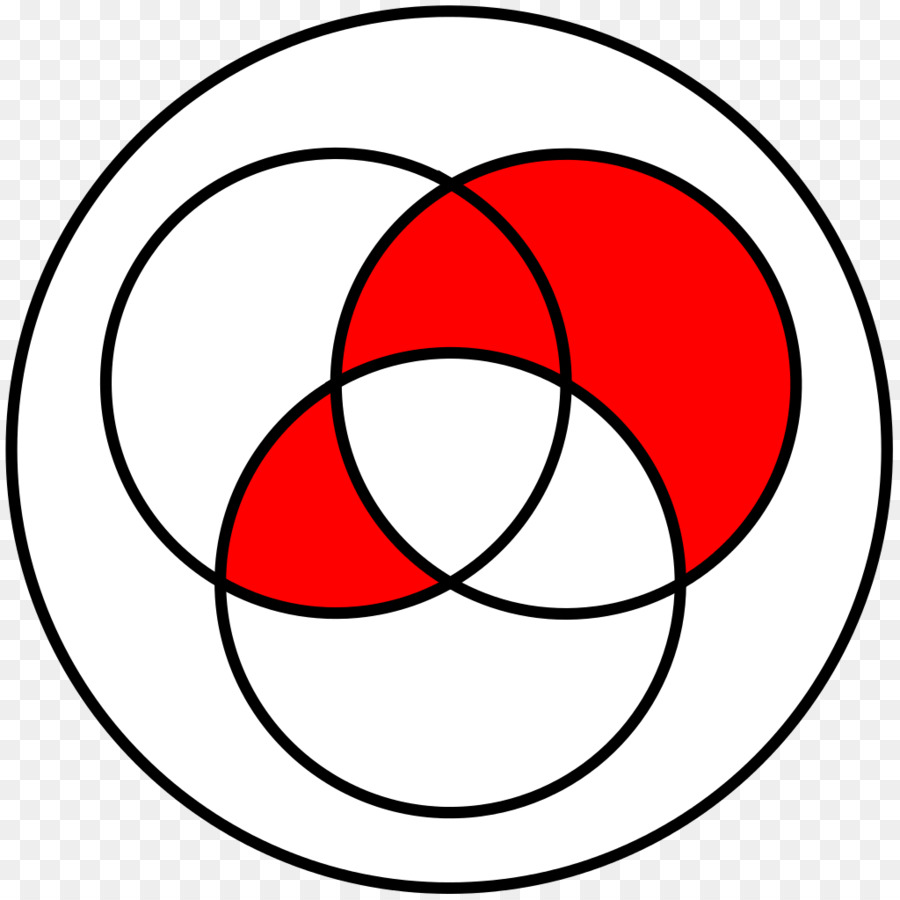 hight resolution of venn diagram intersection diagram line art ball png