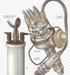 high voltage high tension leads wiring diagram metal png [ 900 x 1100 Pixel ]