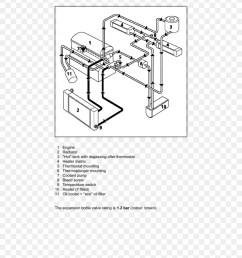 renault engine cooling diagram wiring diagram long renault engine cooling diagram [ 900 x 1180 Pixel ]