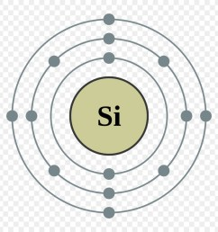 silicon atom bohr model circle line png [ 900 x 900 Pixel ]