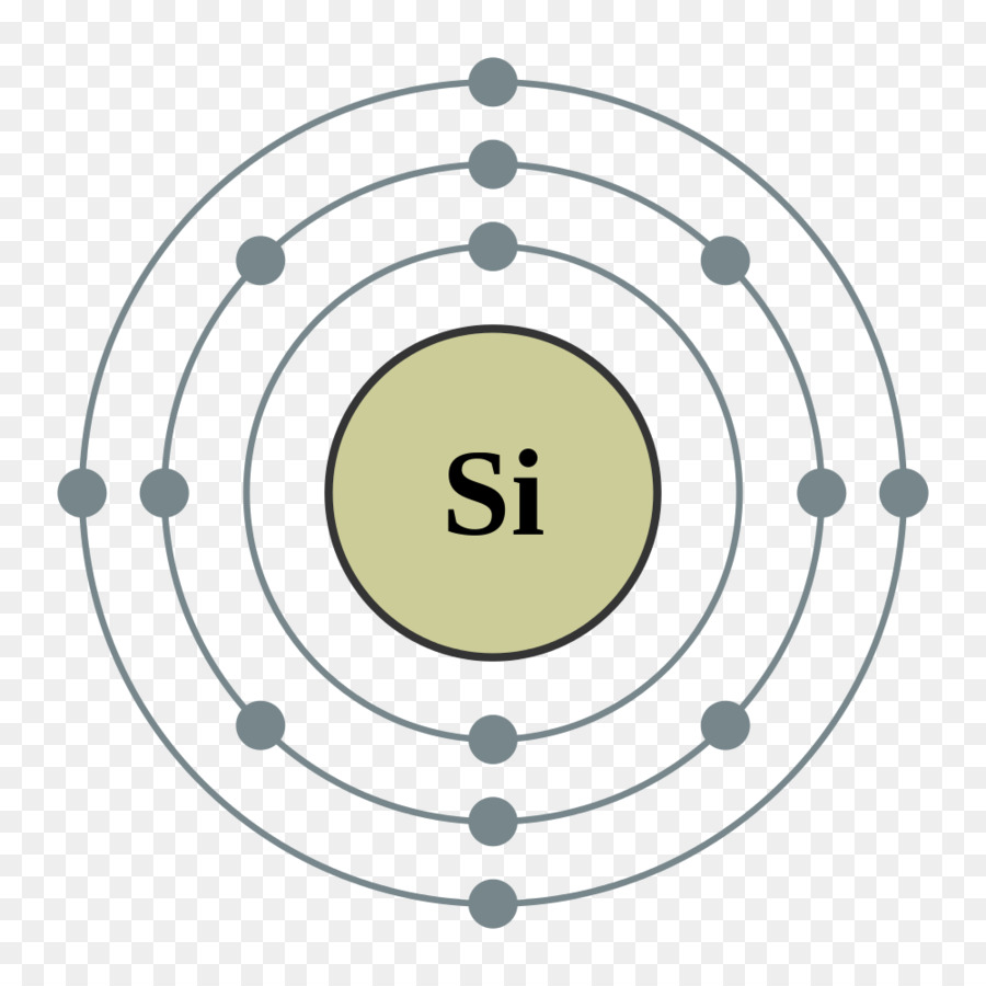 hight resolution of silicon atom bohr model circle line png