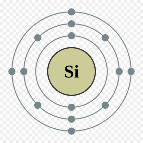 small resolution of silicon atom bohr model circle line png