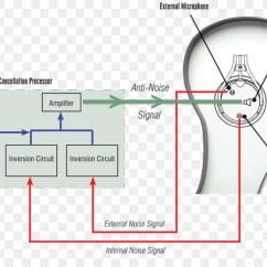 Headphone With Microphone Wiring Diagram Honda Gcv160 Engine Parts David Clark Company Dc One X Headphones