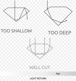 diagram diamond angle white text png [ 900 x 900 Pixel ]