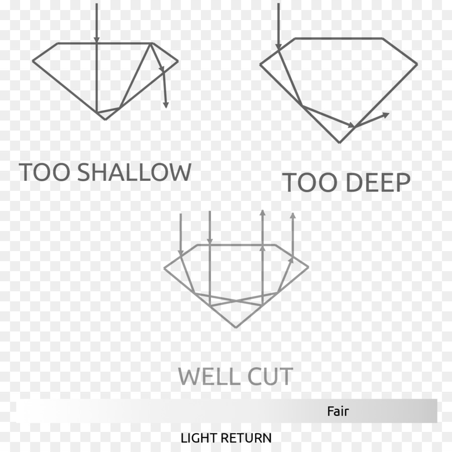 hight resolution of diagram diamond angle white text png