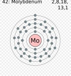 electron shell polonium electron configuration text circle png [ 900 x 1000 Pixel ]