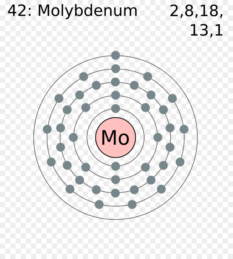 medium resolution of electron shell polonium electron configuration text circle png