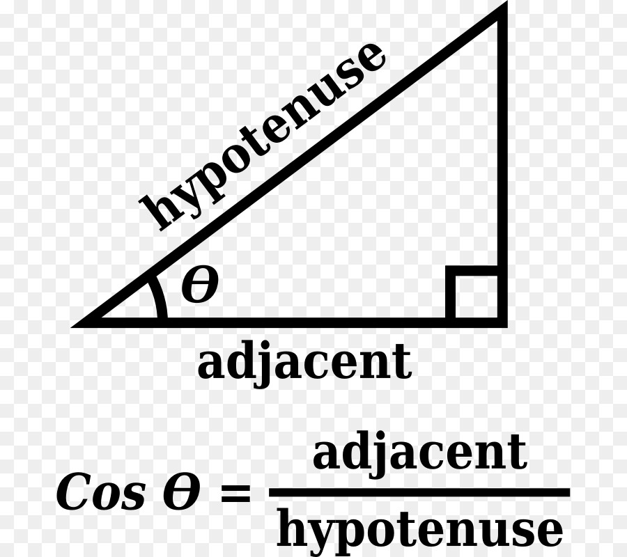 About trigonometry. Facts and Trivia About Trigonometry
