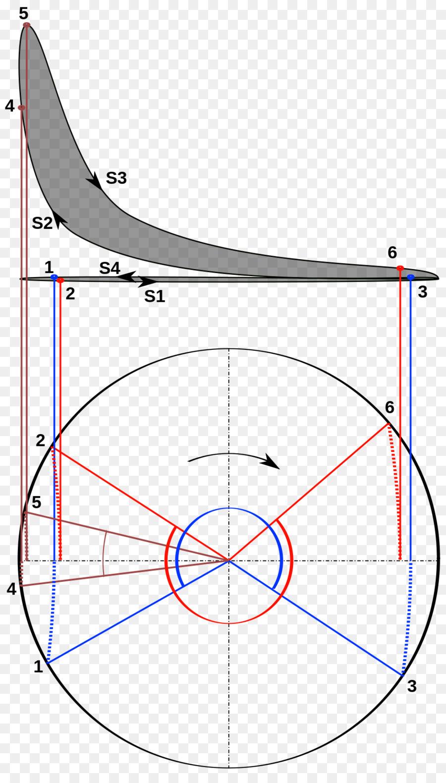medium resolution of fourstroke engine pressure volume diagram diesel engine line area png