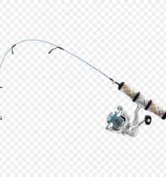 fishing fishing rods recreational fishing auto part hardware png [ 900 x 900 Pixel ]