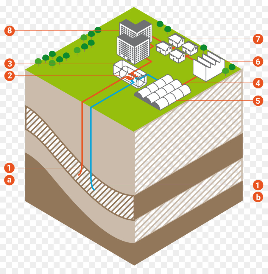 hight resolution of hot spring boring geothermal energy text diagram png