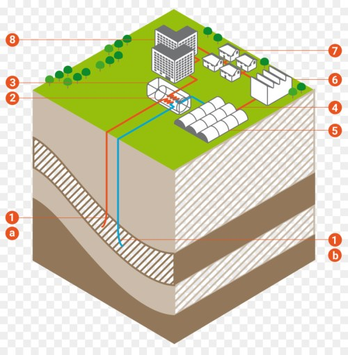 small resolution of hot spring boring geothermal energy text diagram png