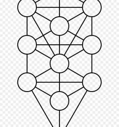 tree of life sefirot kabbalah white black png [ 900 x 1200 Pixel ]