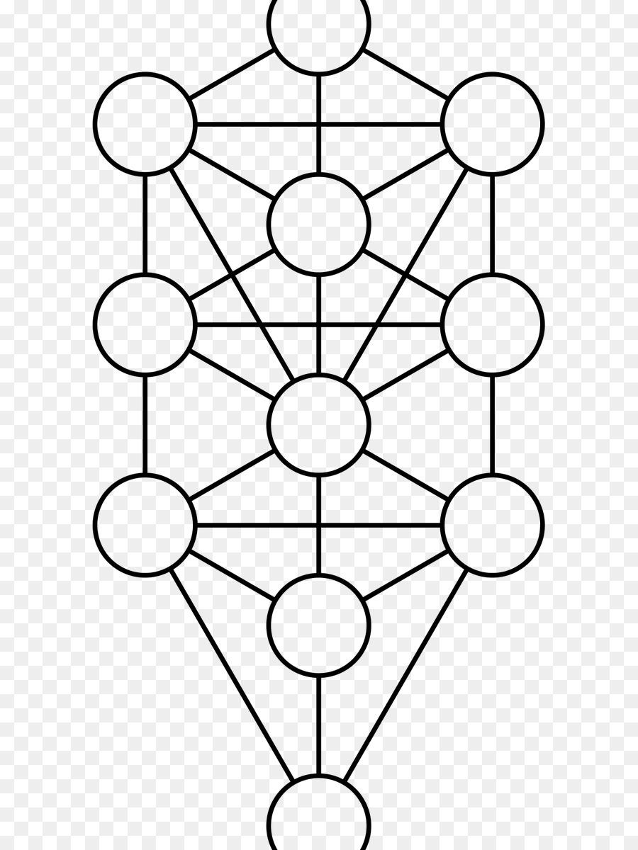 hight resolution of tree of life sefirot kabbalah white black png