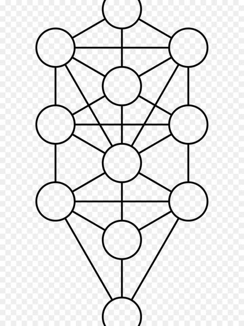 small resolution of tree of life sefirot kabbalah white black png