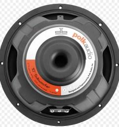 subwoofer loudspeaker polk audio car subwoofer png [ 900 x 900 Pixel ]