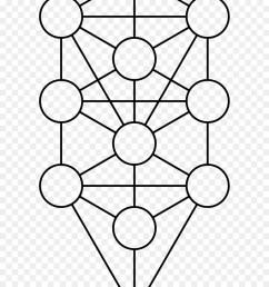 tree of life sefirot kabbalah white black and white png [ 900 x 1280 Pixel ]