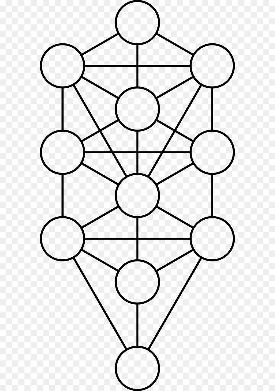 medium resolution of tree of life sefirot kabbalah white black and white png