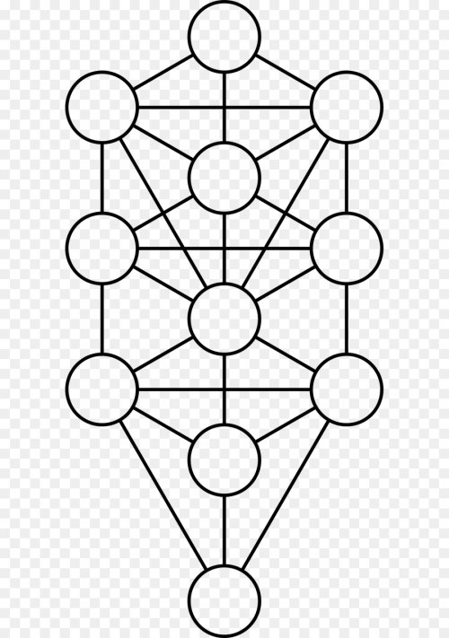 small resolution of tree of life sefirot kabbalah white black and white png