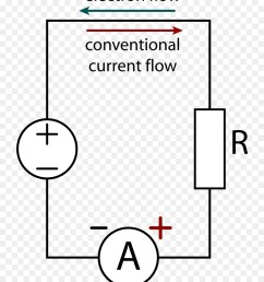 ammeter electric current wiring diagram wikipedia electrical network flow [ 900 x 1040 Pixel ]