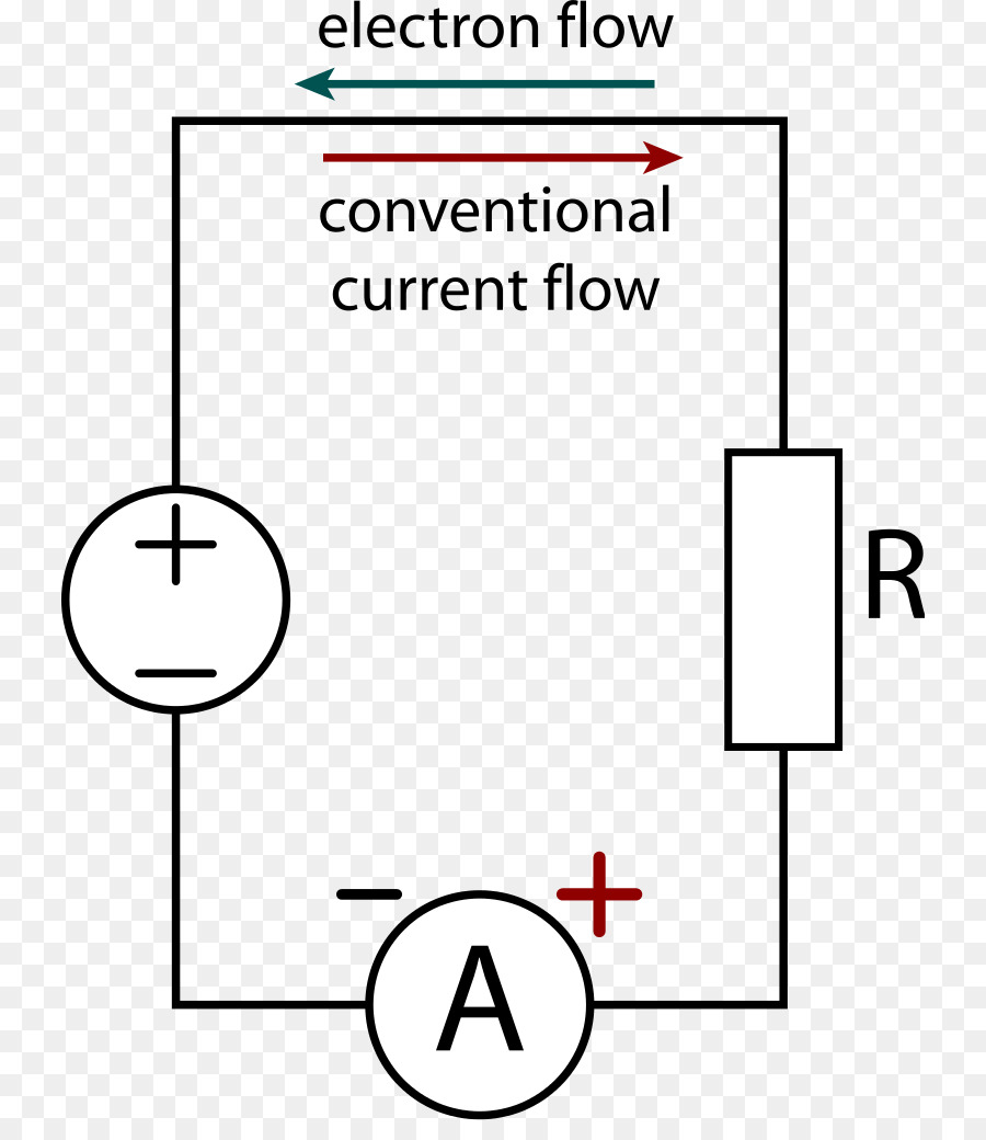 medium resolution of ammeter electric current wiring diagram wikipedia electrical network flow