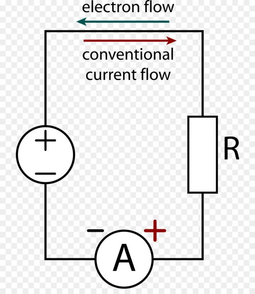 small resolution of ammeter electric current wiring diagram wikipedia electrical network flow