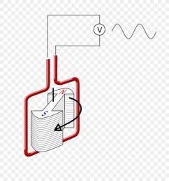 alternator wiring diagram electric generator line area png [ 900 x 1000 Pixel ]