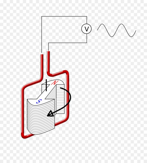 small resolution of alternator wiring diagram electric generator line area png