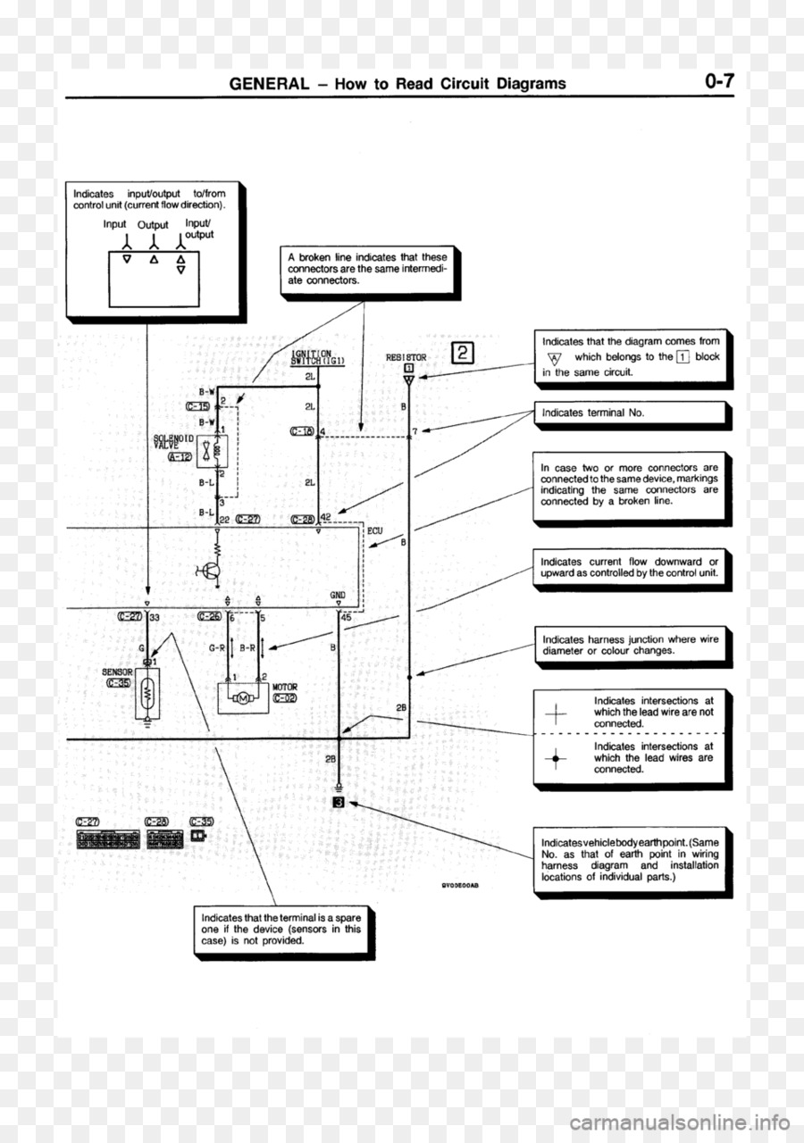 medium resolution of wiring diagram electrical wires cable block diagram fuse mitsubishi galant gto