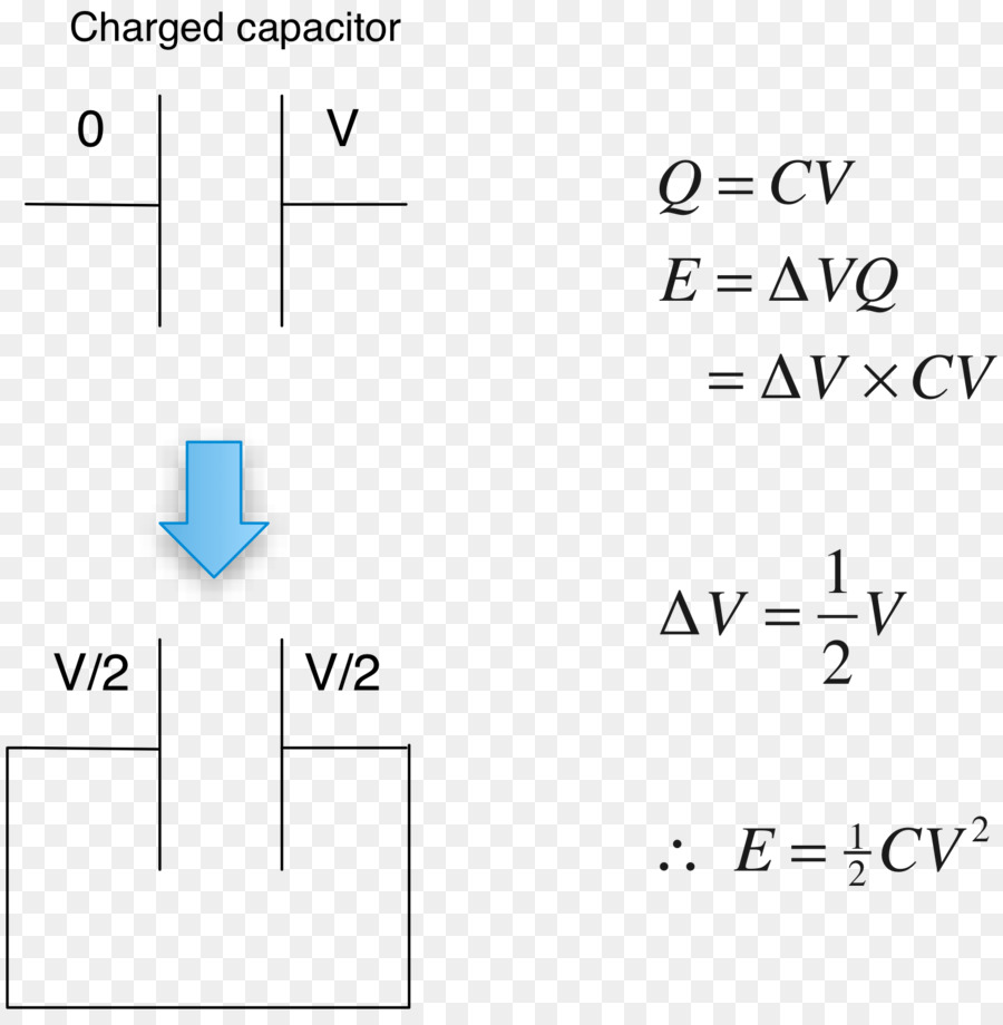 Capacitor Electric Potential Difference
