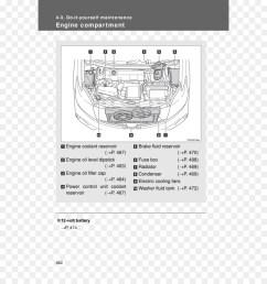 toyota camry fuse box location brand font design [ 900 x 1280 Pixel ]