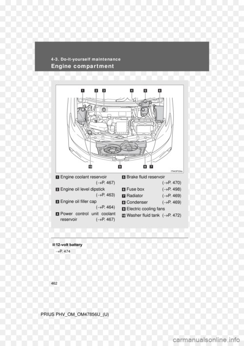 small resolution of  toyota camry fuse box location brand font design