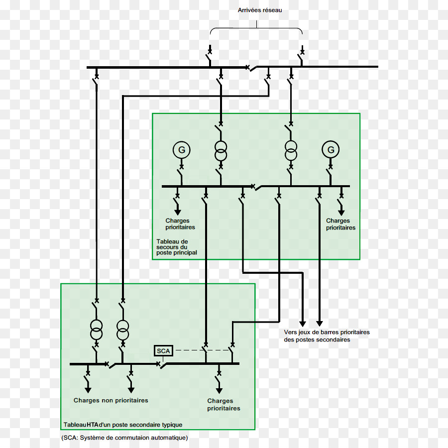 hight resolution of electrical network electricity distribution board diagram drawing png