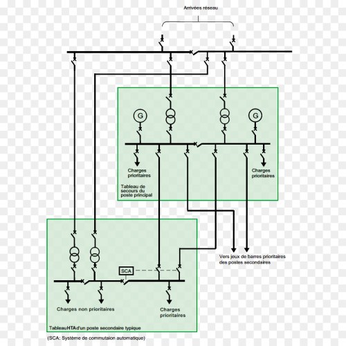 small resolution of electrical network electricity distribution board diagram drawing png