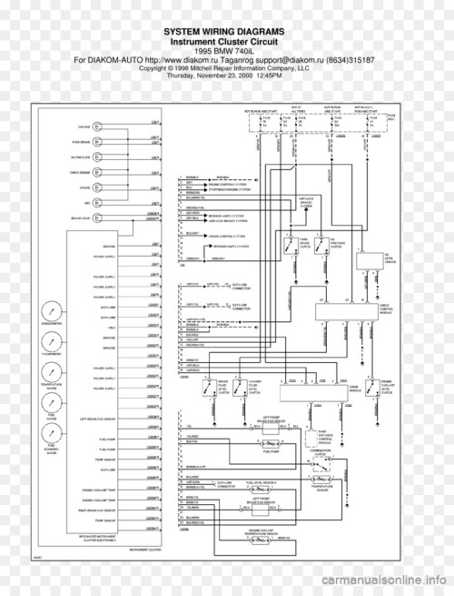 small resolution of bmw 5 series wiring wiring diagram schemes 2005 bmw 745i interior 2004 bmw 745i wiring diagram