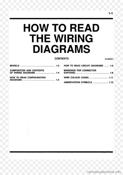small resolution of mitsubishi galant wiring diagram download wiring library hyukoh wiring diagram 1998 mitsubishi galant electrical wires