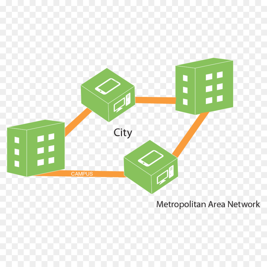 hight resolution of metropolitan area network diagram campus network line technology png