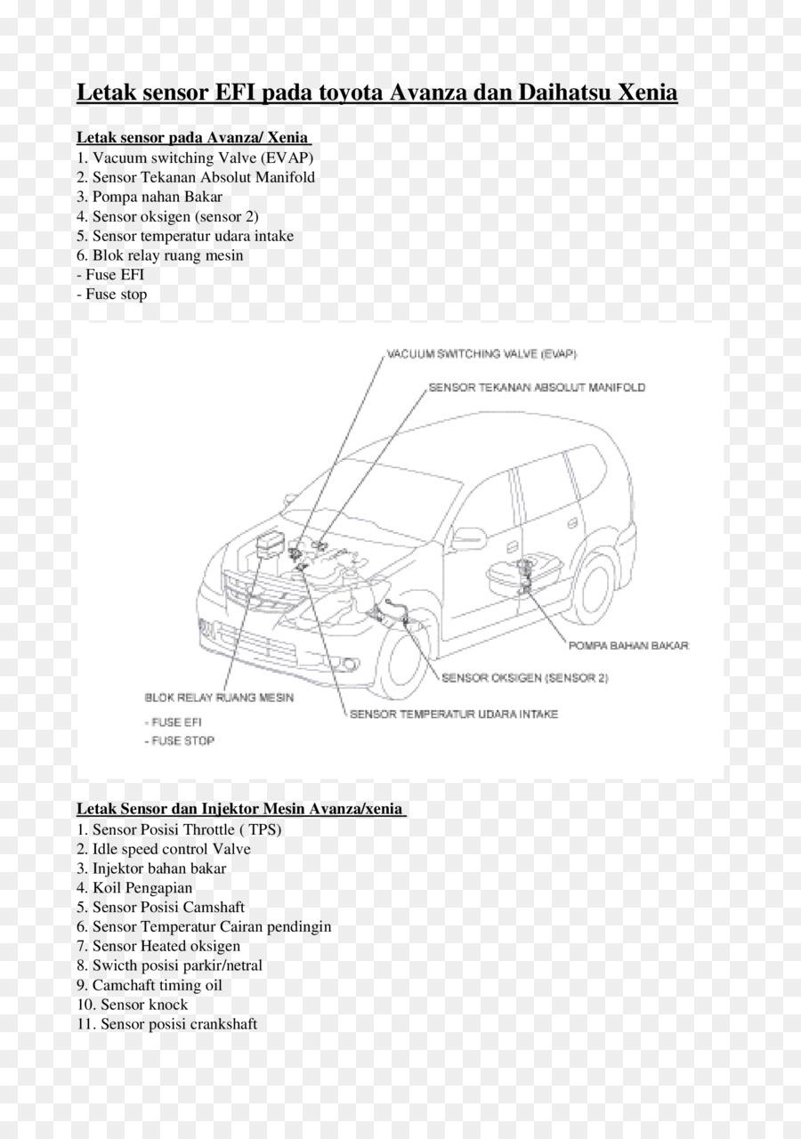 medium resolution of toyota avanza daihatsu xenia car car