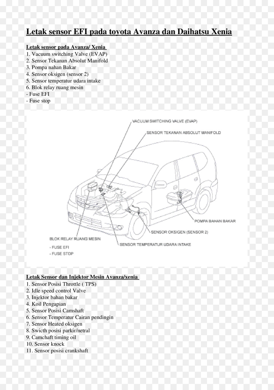 hight resolution of toyota avanza daihatsu xenia car car