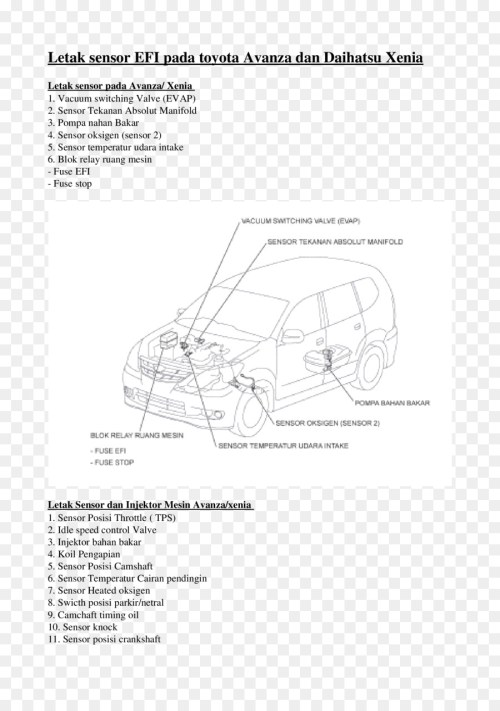 small resolution of toyota avanza daihatsu xenia car car