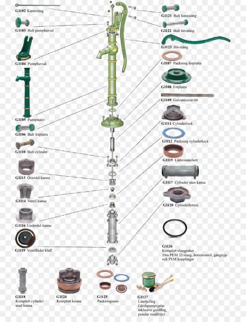 small resolution of nacka byggnadsv rd ab pipe cast iron meter sapa