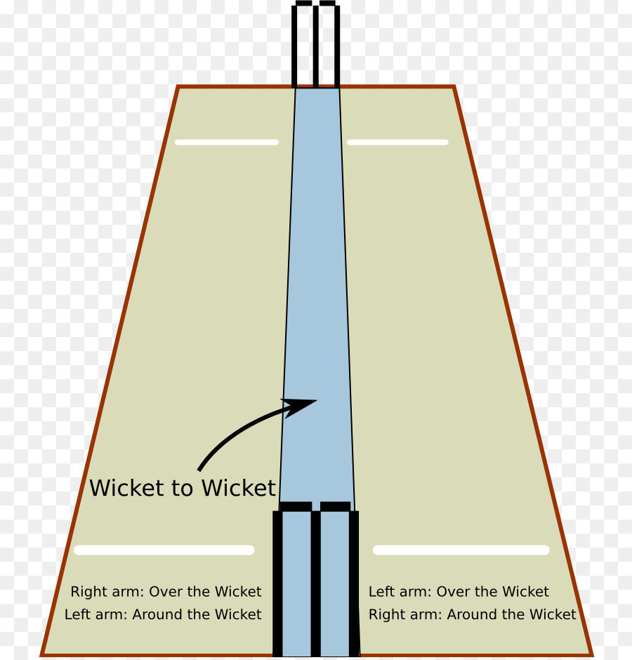 hight resolution of cricket pitch cricket field cricket structure diagram png