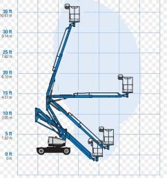 genie wiring diagram aerial work platform elevator jeep cj [ 900 x 1080 Pixel ]