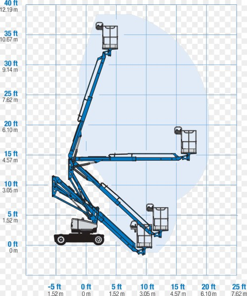 small resolution of jeep cj7 i6 engine diagram wiring library genie wiring diagram aerial work platform elevator jeep cj
