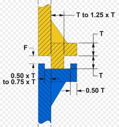 welding joint diagram welding text line png [ 900 x 1200 Pixel ]